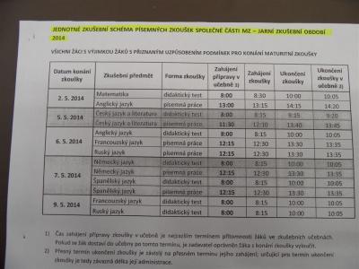 Státní maturitní zkouška - rozpis
