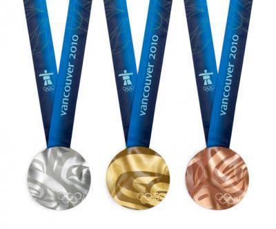 Okresní olympijské úspěchy