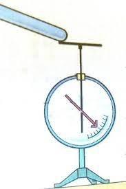 Distanční fyzika: Miniprojekt tercie - Lístkový elektroskop