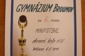 Okresní finále minifotbal- 05-2010